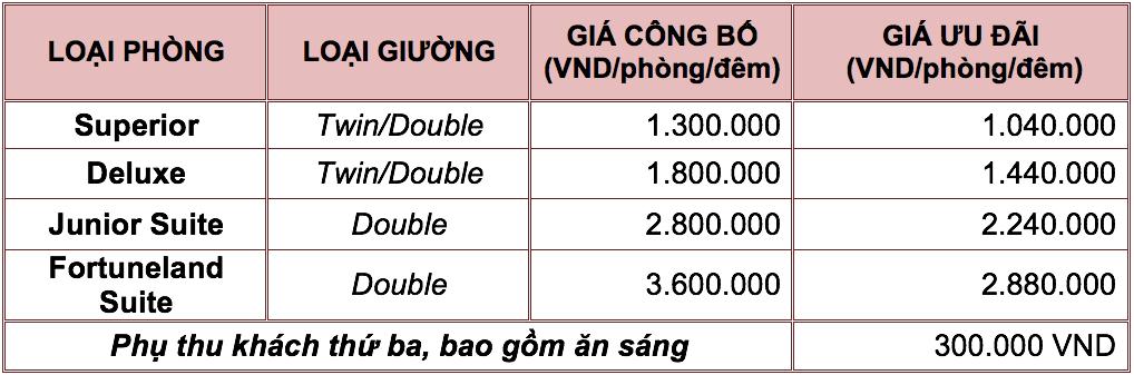 baogiaphong